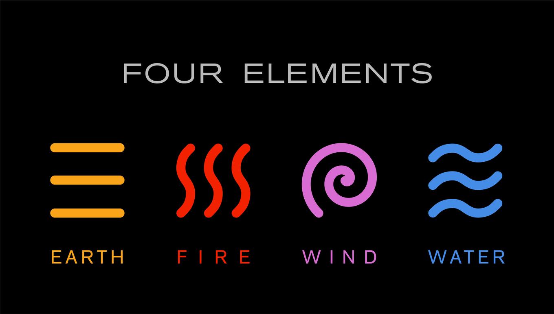 4-elemente-5-wandlungsphasen